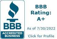 National Safety Commission, Inc. BBB Business Review